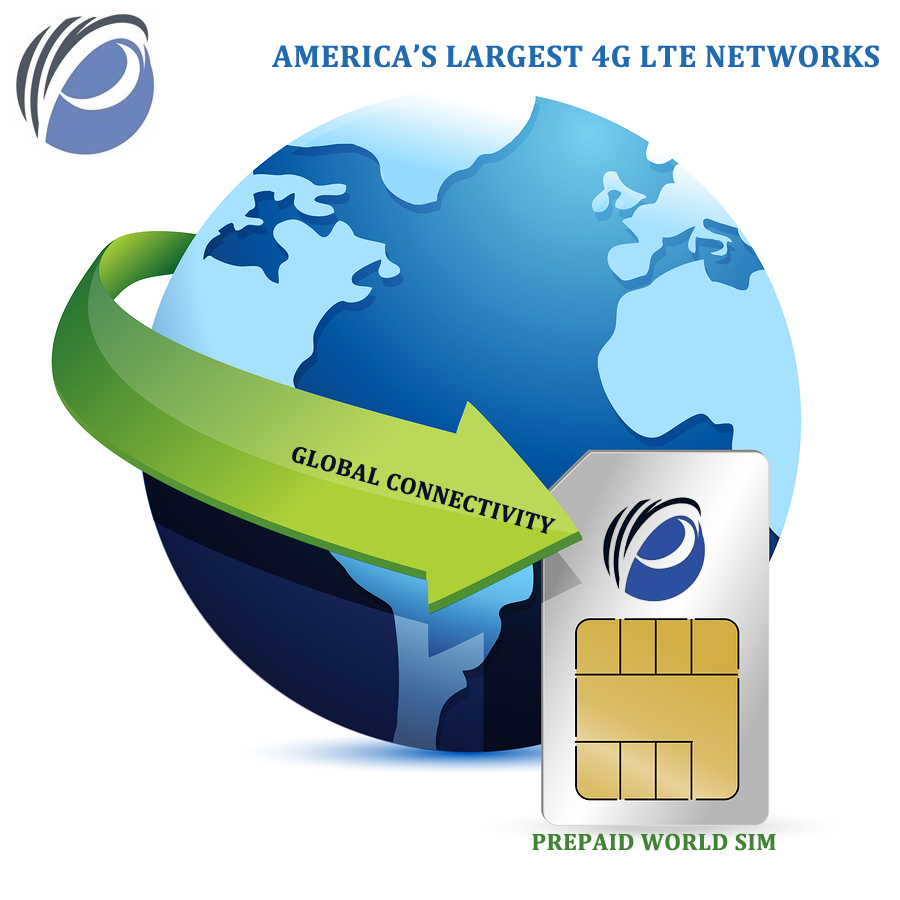 Worldwide SIM Card